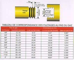Dimension Raccord Plomberie : r duction pvc m2 f1 1 2 pour jauge et cuve citerne tanker sespdistribution ~ Melissatoandfro.com Idées de Décoration