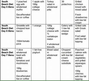South Beach Diet Food List For Phase 1 | Autos Post