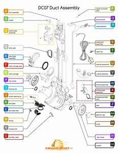 Dyson Dc07 Duct Assembly Parts Diagram