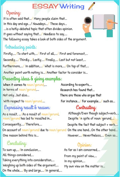 How To Write A Great Essay Quickly!  Esl Buzz