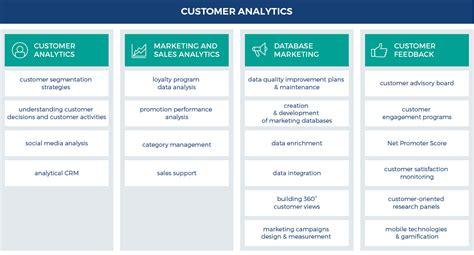 Marketing Analytics Course by Archives Babehelper