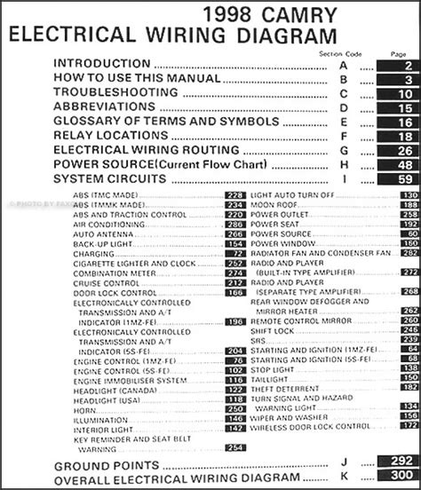 Speaker Wire Diagram Toyota Camry Auto