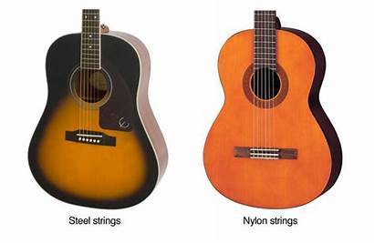 Guitar Beginners Beginner Guitars Types Acoustic Different