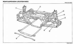 Auto Suspension Diagram
