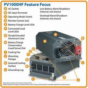 1000w Powerverter Compact Inverter Trucks 4 Outlets