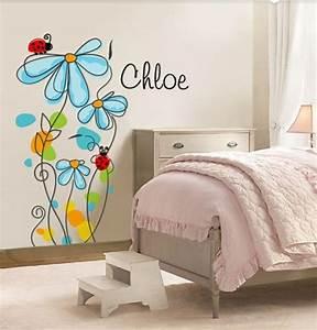 Bilder Kinderzimmer Selber Malen : wandbemalung kinderzimmer tolle interieur ideen ~ Fotosdekora.club Haus und Dekorationen