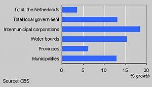 Local government: job growth and ageing employees