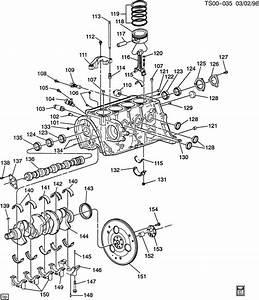 Chevrolet S10 Plate  Engine Camshaft Thrust  Plate  Cm  Shf