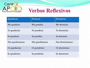 The gallery for --> Verbo Venir