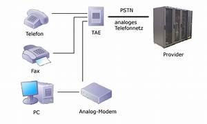 Telefon über Pc : hardware und software f r den internetzugang internet manual ~ Lizthompson.info Haus und Dekorationen