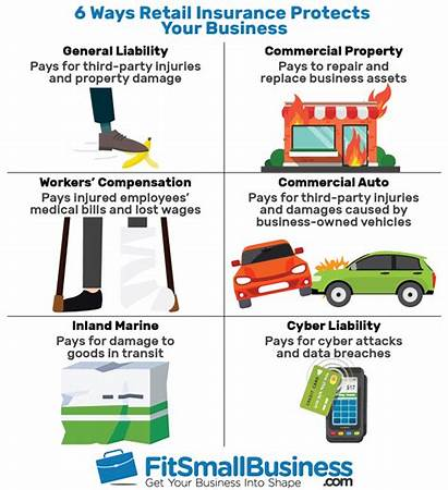 Retail Insurance Types Business Additional