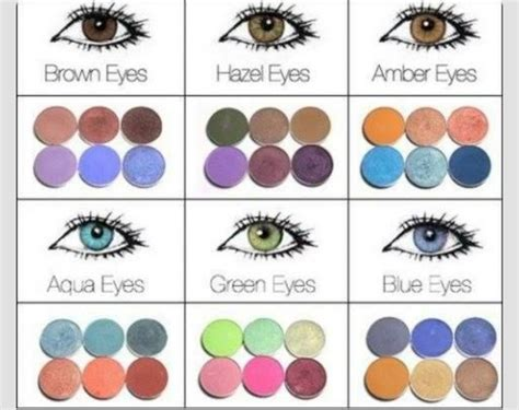 guide for what color of eyeshadow you should wear