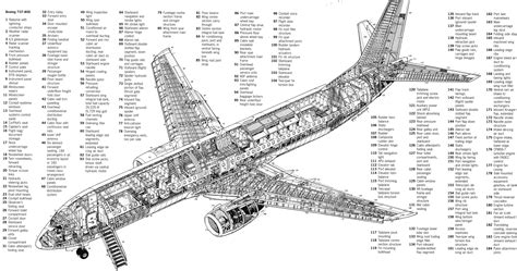 Cutaway Thursday Boeing The Lexicans