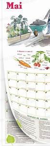 Calendrier Lunaire Potager : calendrier 2015 du potager bio jardinez avec la lune ~ Melissatoandfro.com Idées de Décoration