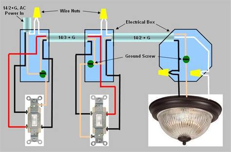 switch  lights electrical diy chatroom home
