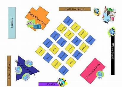 Seating Clipart Arrangement Chart Classroom Arranging Clipground
