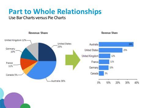 bar chart  comparing
