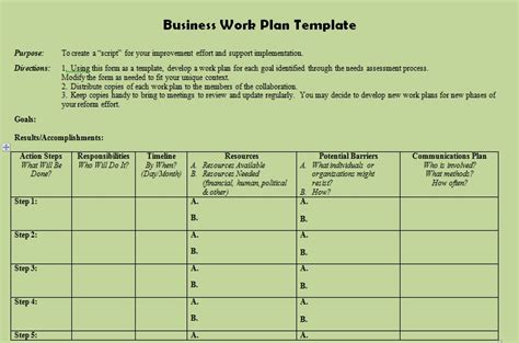 Time To Change Action Plan Template by Description Of Business Action Plan Template Projectemplates