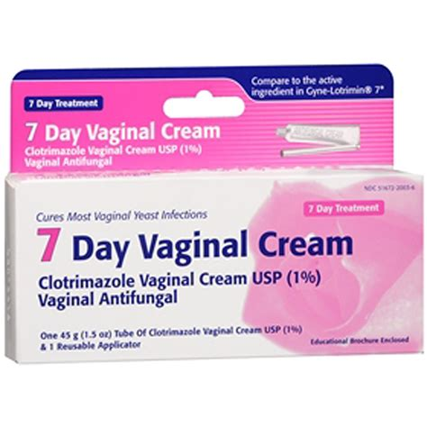 Yeast Infection Cream Reviews Guide
