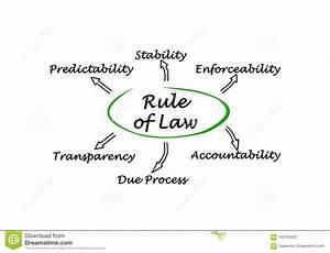 Rule Of Law Stock Illustration  Illustration Of