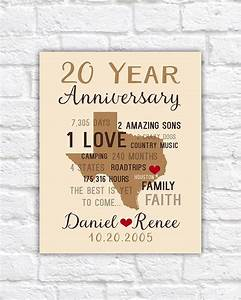 anniversary gifts for men 20th anniversary gift for him With gifts for 20th wedding anniversary