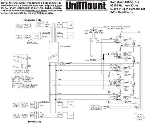 Western Unimount Headlight Harness Kit