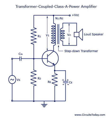 Transformer Coupled Class Power Amplifier Electronic
