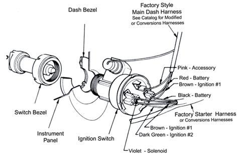 chevy apache wiring diagrams wiring diagram