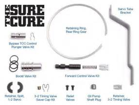 The Sure Cure U00ae Kit - Sc-axode