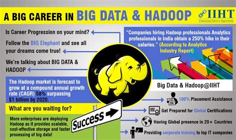 Hadoop Training  Big Data Analytics Training  Big Data. Sap Fico Resume Sample. Sample Resume For Application Support Analyst. Mba Experience Resume Format. Attributes To Put On A Resume. Truck Driver Resume Skills. How To Add Volunteering To Resume. Value Based Resume. Law Enforcement Resume Objective Examples