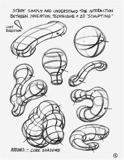 form drawing exercises world