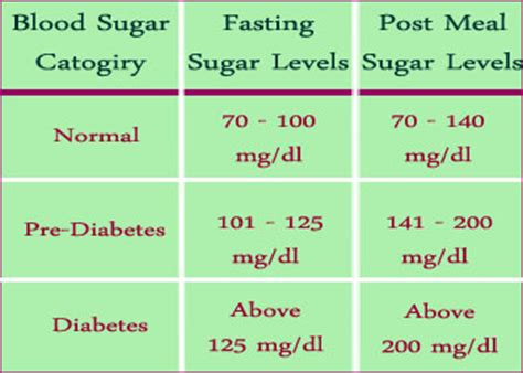 frequently asked questions  diabetes happy life style