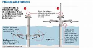 Technology That Work   Tidal Power Another Awesome