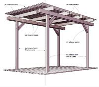 Corner Deck Steps by Free Pergola Plans How To Build A Pergola