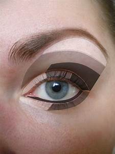 How To Apply Eyeshadow  How To Apply And Eyeshadow On