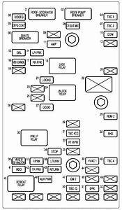 Chevrolet Ssr  2006  - Fuse Box Diagram