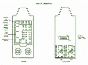 2003 Ford Expedition Junction Fuse Box Diagram  U2013 Circuit