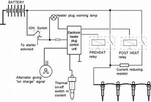 Diesel Engine Diagram Pdf