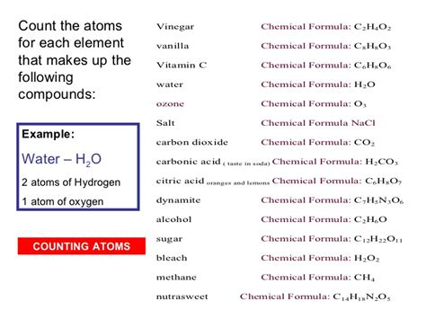 Chemistry Review Atomic Structure