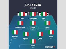 Serie A team of the week Round 21 English News
