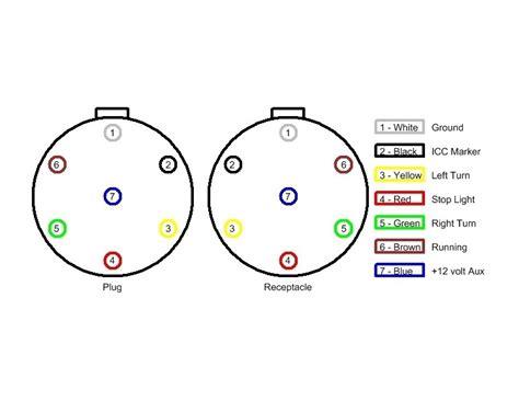 7 To 6 Way Wiring Diagram by 7 Way Semi Trailer Wiring Diagram Wiring Diagram And