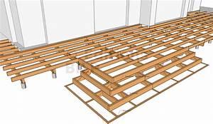 plan balancoire en bois gratuit maison design bahbecom With plan terrasse bois sur pilotis