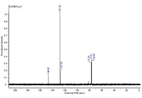 foto de 1 The C NMR Spectrum Of Triphenylmethanol Shows