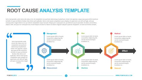 root  analysis template  whys analysis rca template
