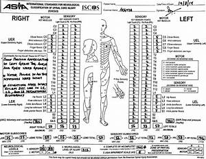 Neurological Examination Of The Patient At Presentation As