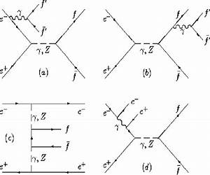 Different Types Of Feynman Diagrams For Real Pair Production