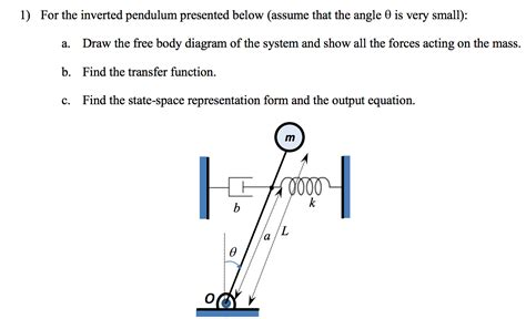 For The Inverted Pendulum Presented Below Assume