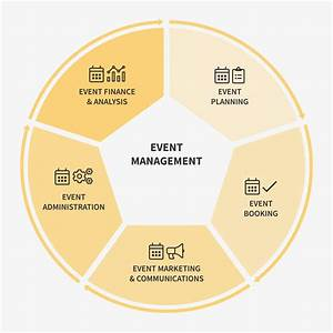 protech event management