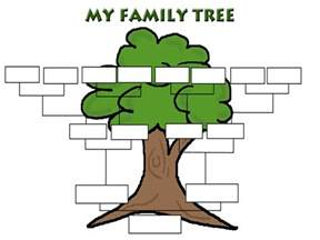 the ossington kitchen growing your family tree getting started
