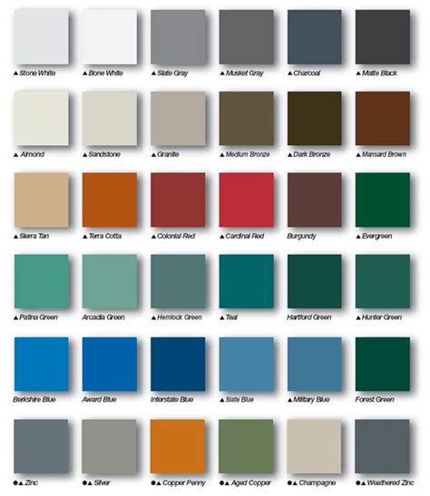 41 best lake house exterior colors images on